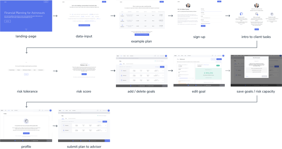 Advicefront onboarding flow