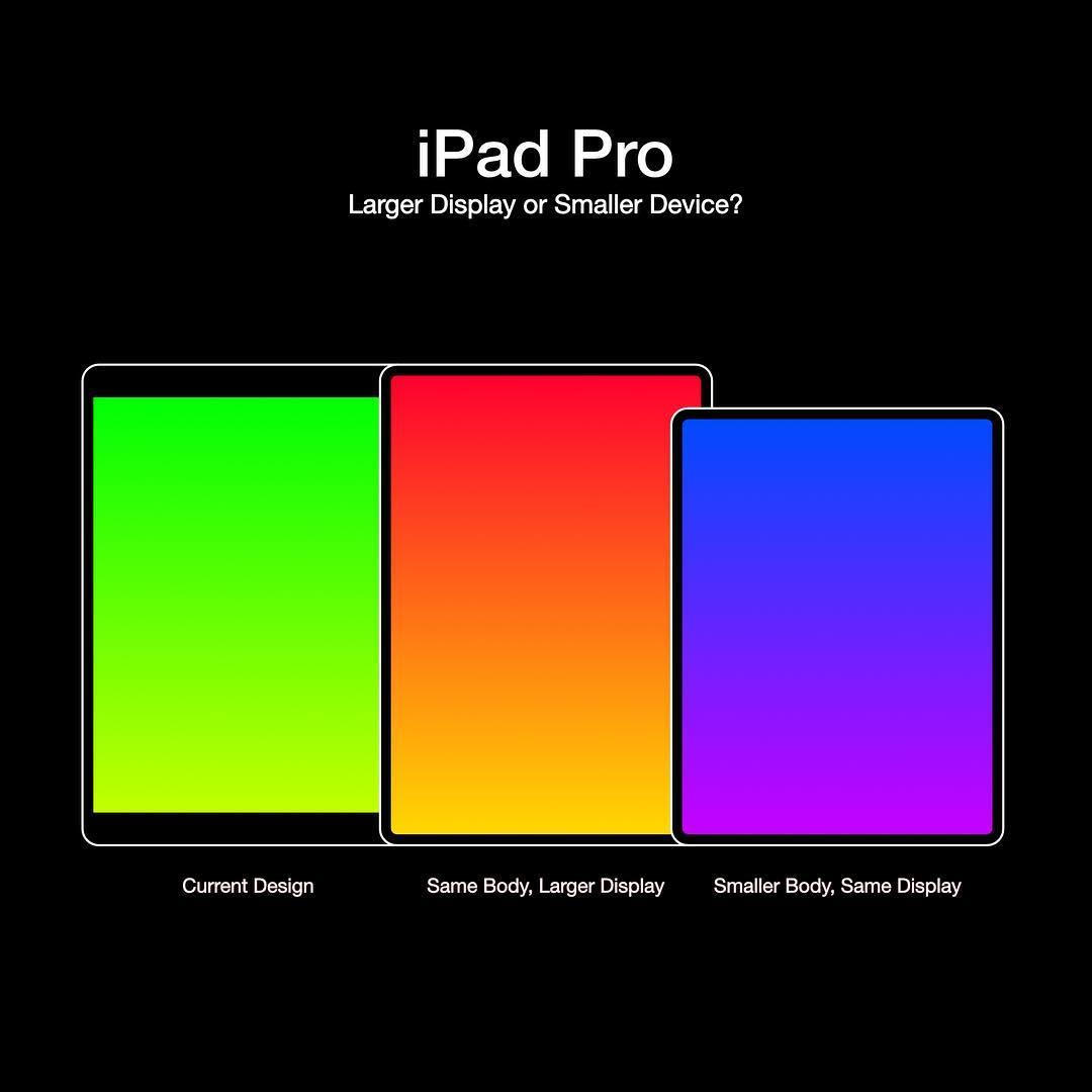 iPad Pro 2018 - werden Sie so aussehen?