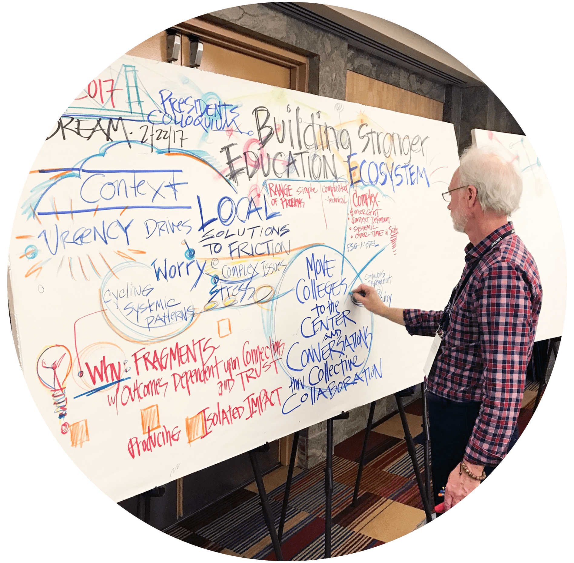 Ken Hubbell doing a live, visual capture of key meeting concepts.
