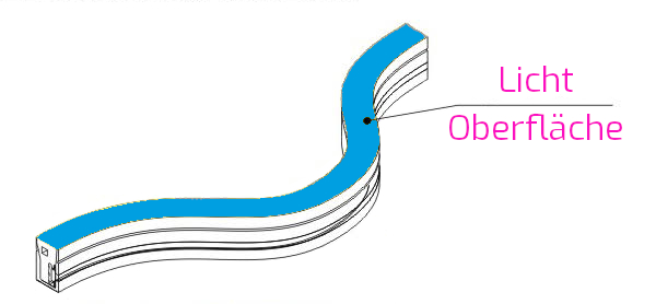neon flex tube seitlich biegbar horizontal