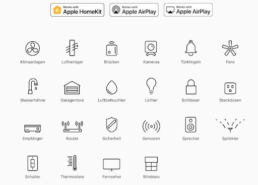 Anwendungsmöglichkeiten von Apple Airplay und HomeKit anhand von Icons illustriert