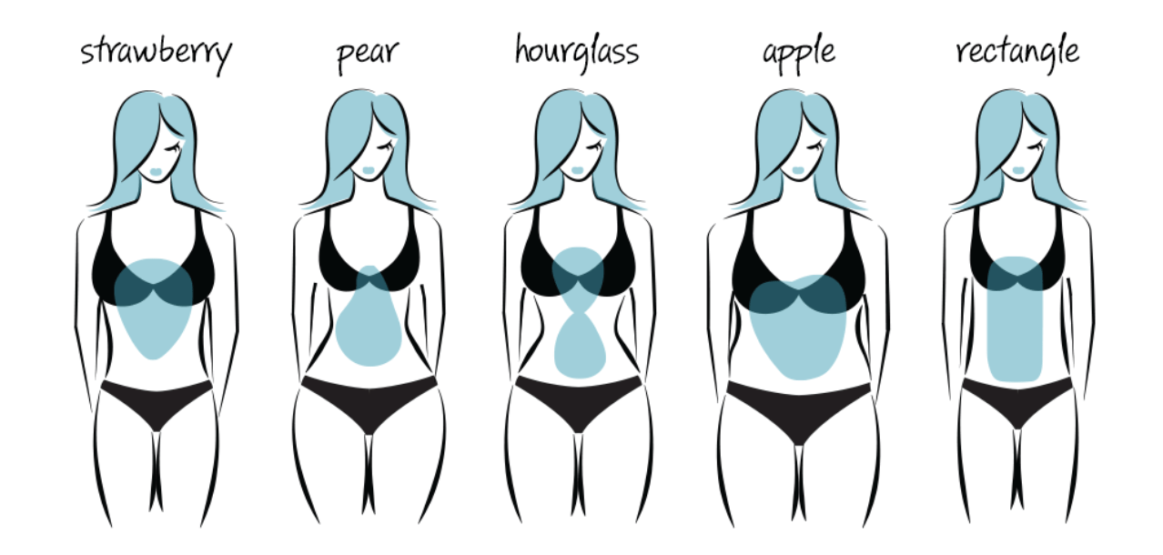 % female body shapes for helping with wedding dress styles