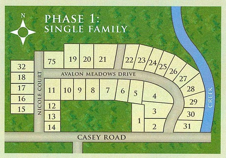 83 Avalon Meadows  Development Plot