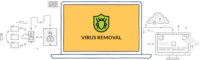 malware and virus removal