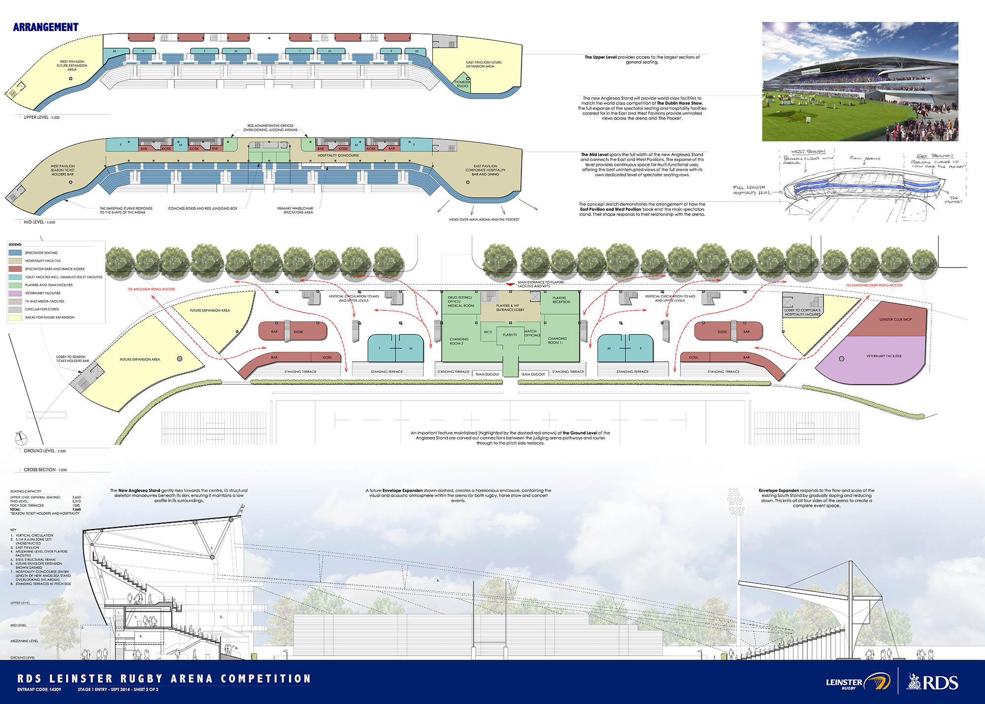 RDS Leinster Rugby Arena Competition Proposal Plans by Hoban Design