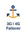 Equiinet 4G Failover