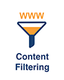 Equiinet Content Filtering