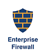 Enterprise Firewall