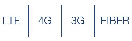 LTE, 4G, 3G, FIBER