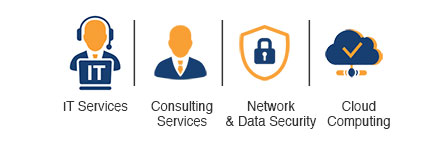 IT Services, Consulting Services, Network & Data Security, Cloud Computing