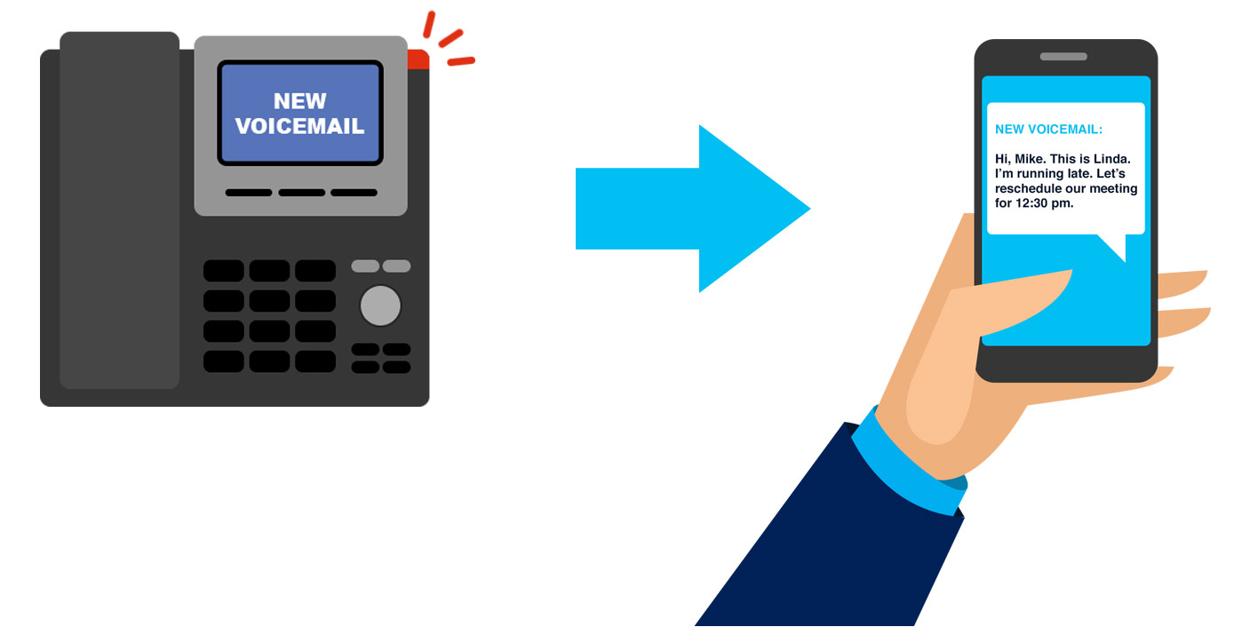 Use Voicemail to Text