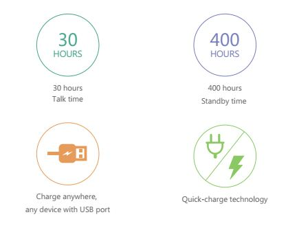 30 Hours Talk Time, 400 Hours Standby Time, Charge Anywhere with Quick-Charge Technology