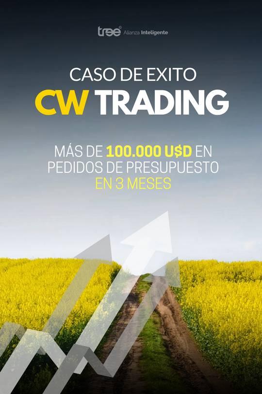 Ebook: Resultados CW Trading