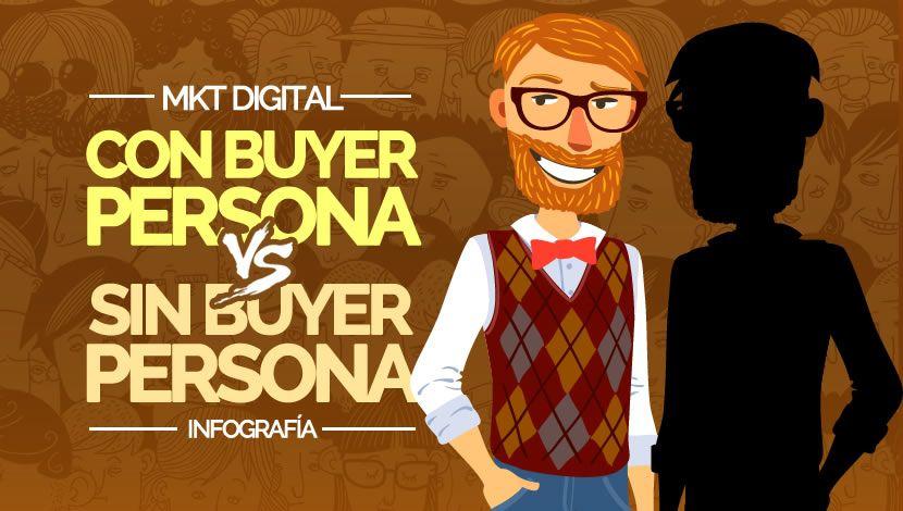 Buyer Persona: Indispensable para Vender [INFOGRAFÍA]