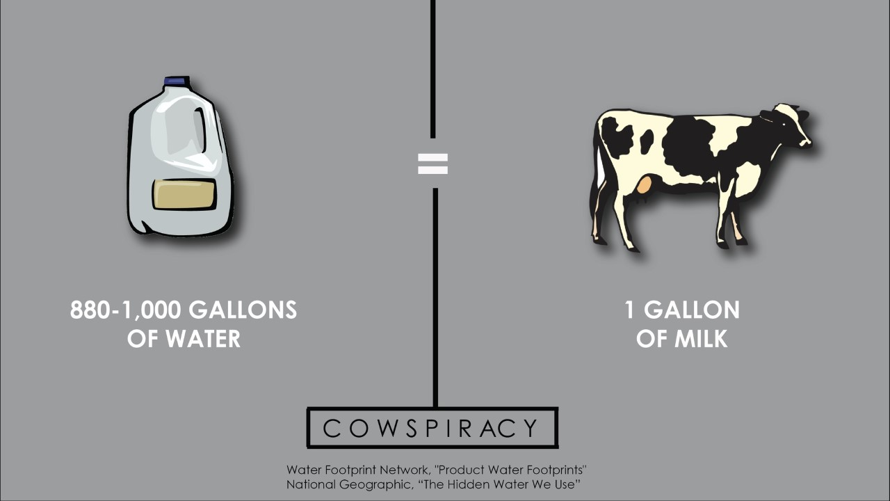 cowspiracy-vegan-milk