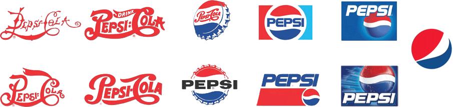 pepsi logo udvikling