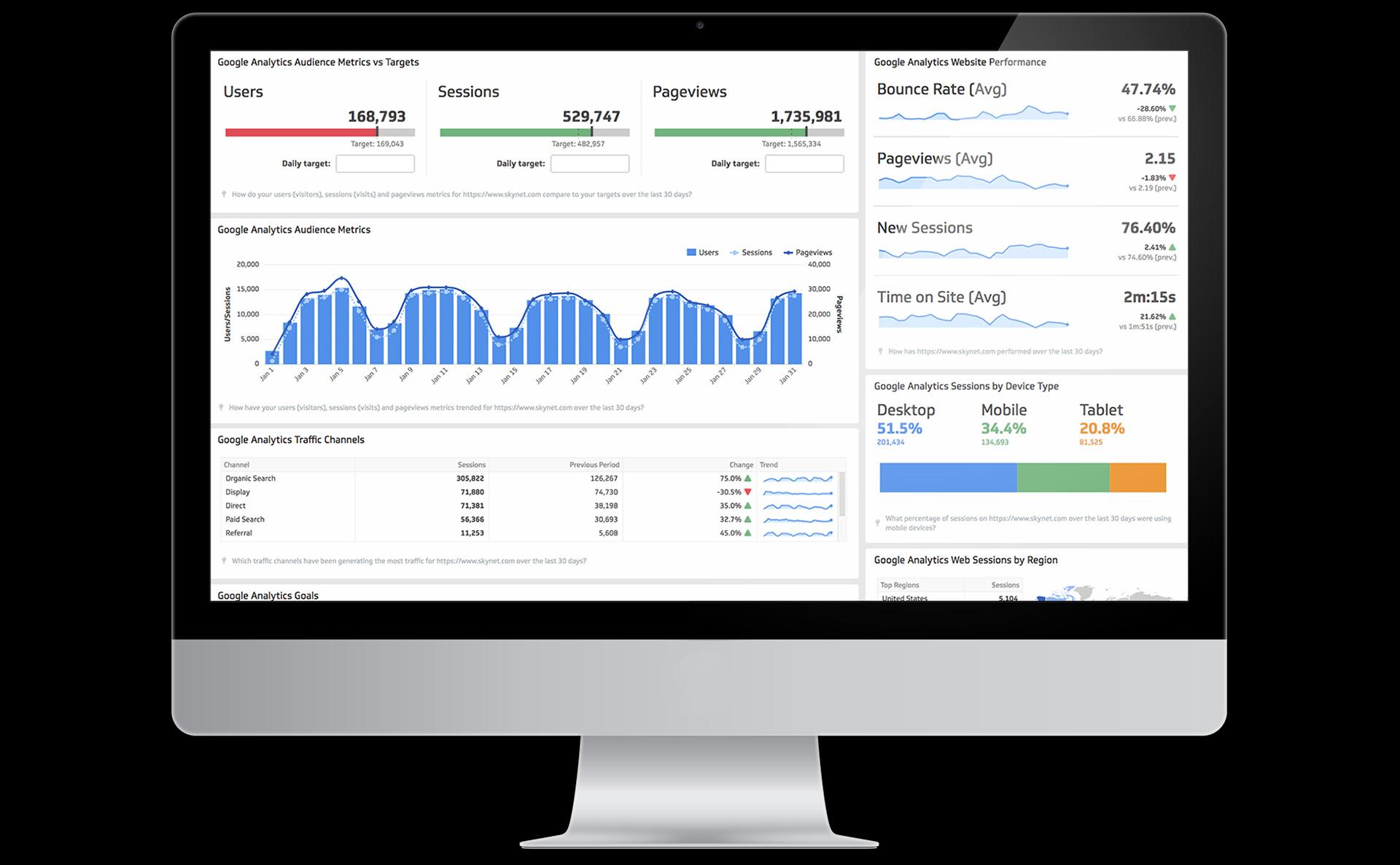 seo-sem-analytics-small-business-website