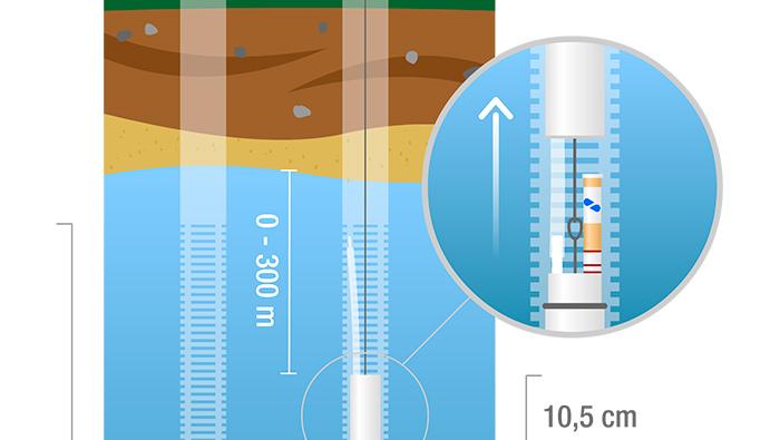 infografik til vandtest