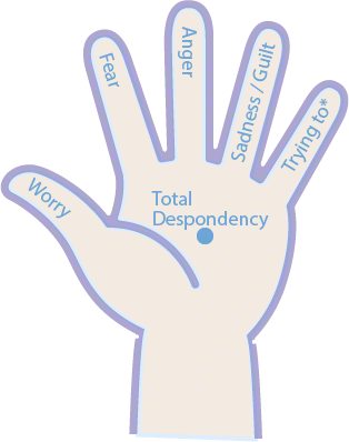 Hand with harmonizer labels