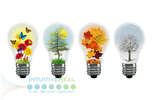 Image of 4 lightbulbs, each with a seasonal landscapes