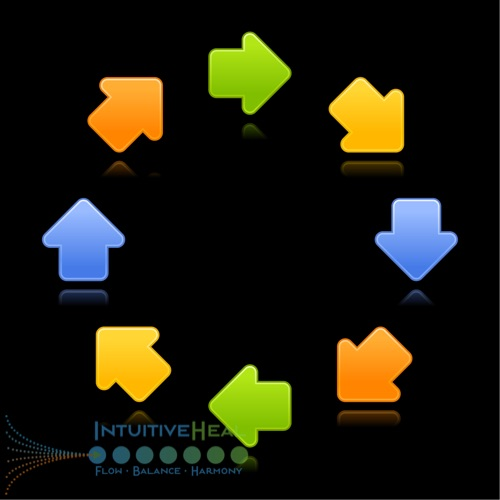 Images of colorful arrows pointing in a circle