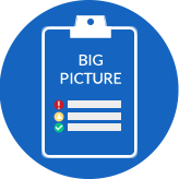 Big Picture User Experience review case studies for Saas and Start ups