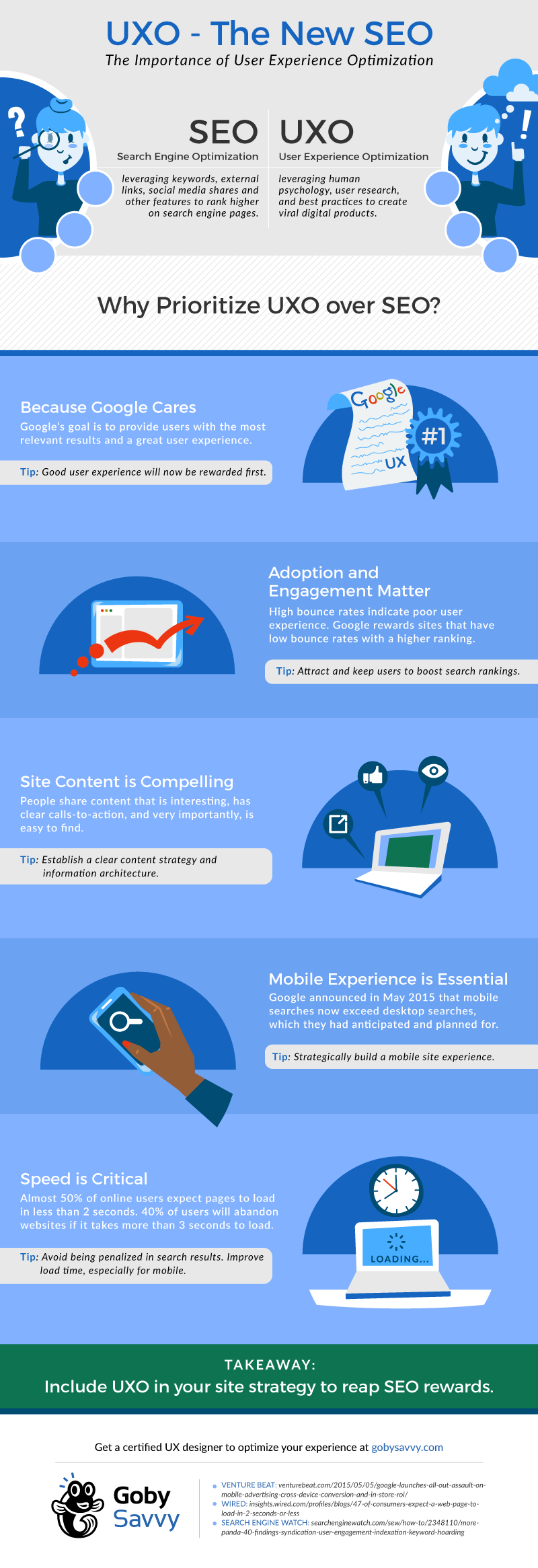 ux and seo infographic