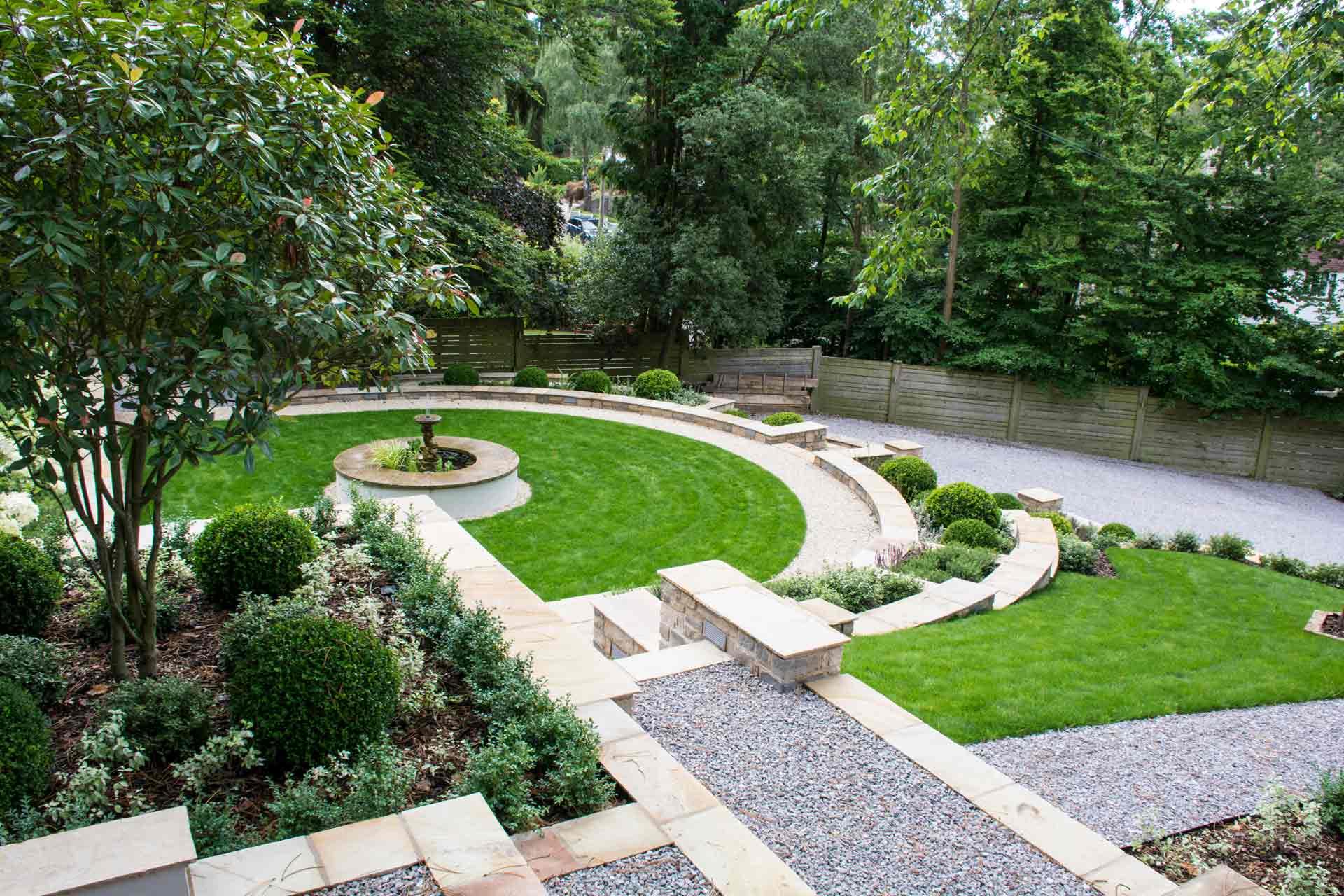 Parkstone Garden Design