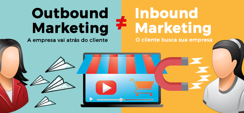Inbound Marketing em Santos