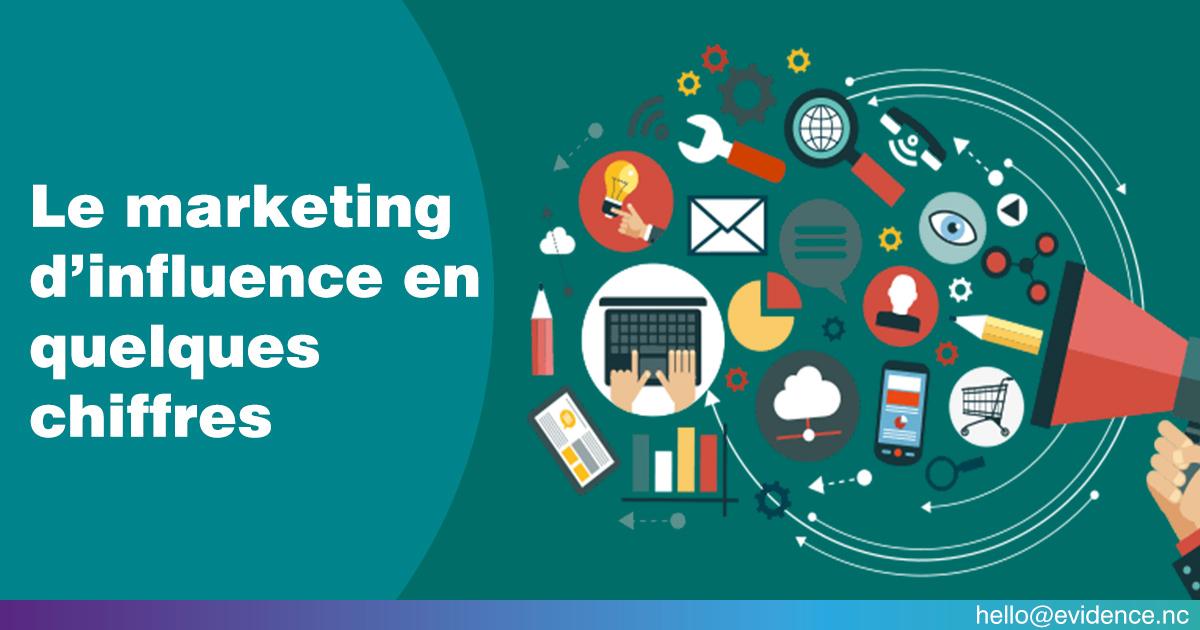 Le marketing d'influence en quelques chiffres