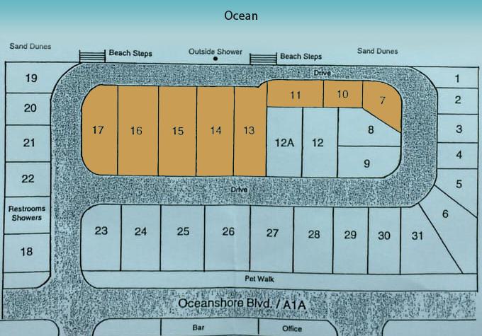 Premier Ocean Front