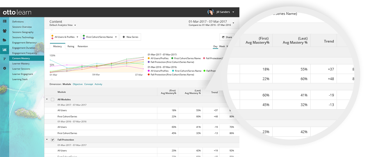 Analyze Your Data - OttoLearn Gamification