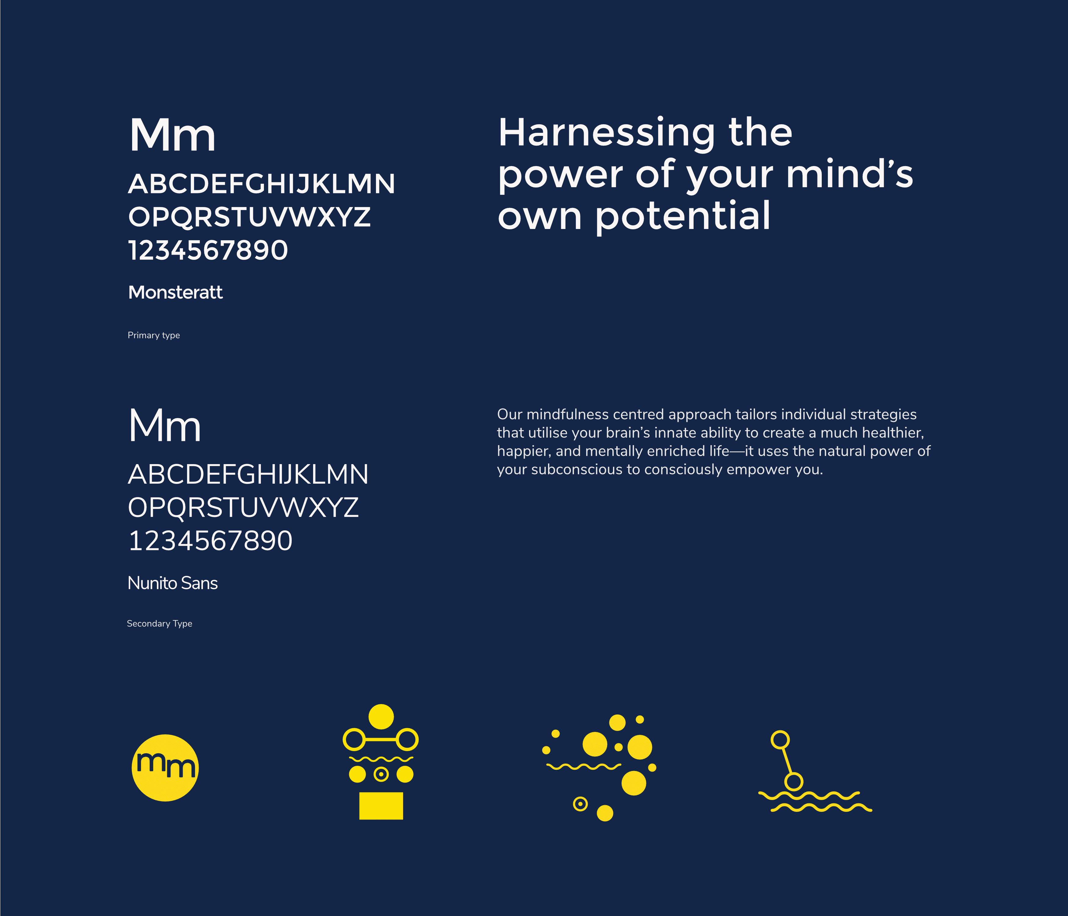 New Method: Mingling Minds - Perth based clinical hypnosis clinic fonts and graphics