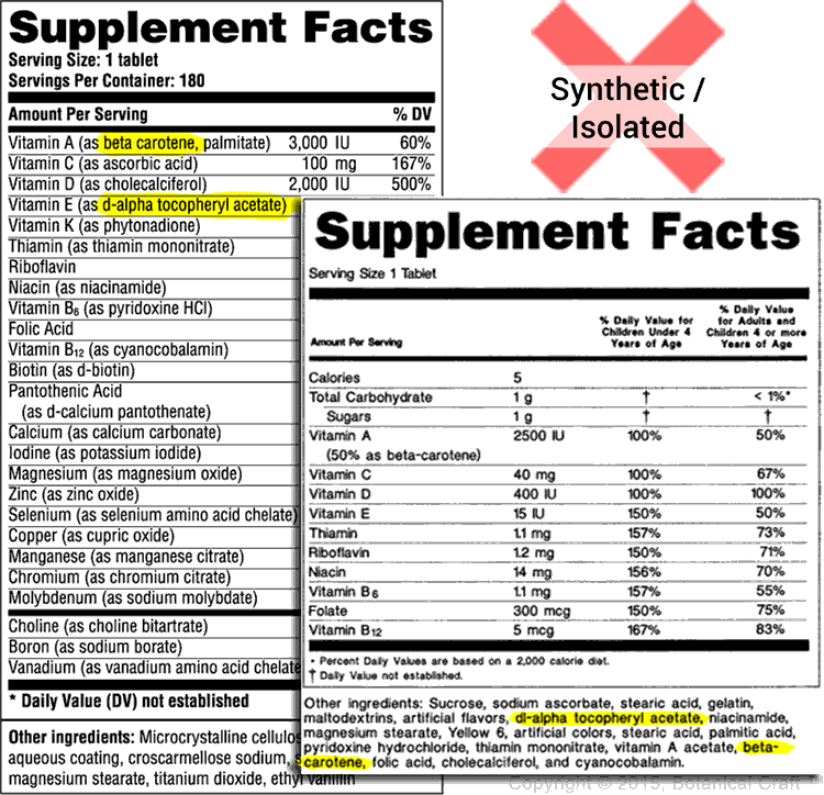 Supplement Facts panel from synthetic vitamin supplement labels with highlighting of vitamin A and vitamin E as synthetic isolated vitamins.