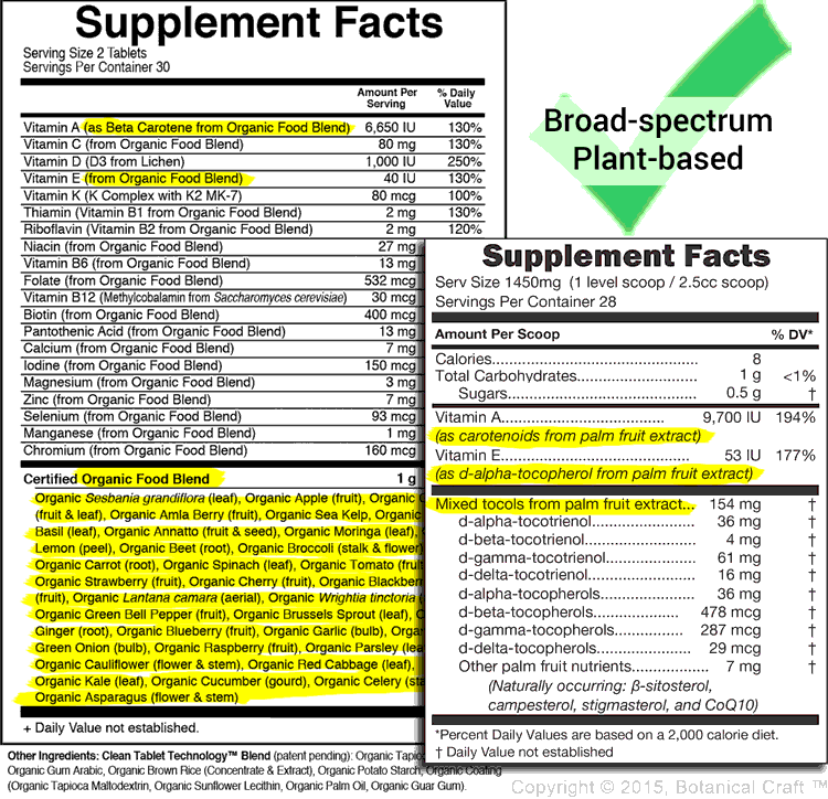 Supplement Facts panel from a plant-extracted vitamin supplement labels with highlighting of vitamin A and vitamin E as broad-spectrum plant-based vitamins.