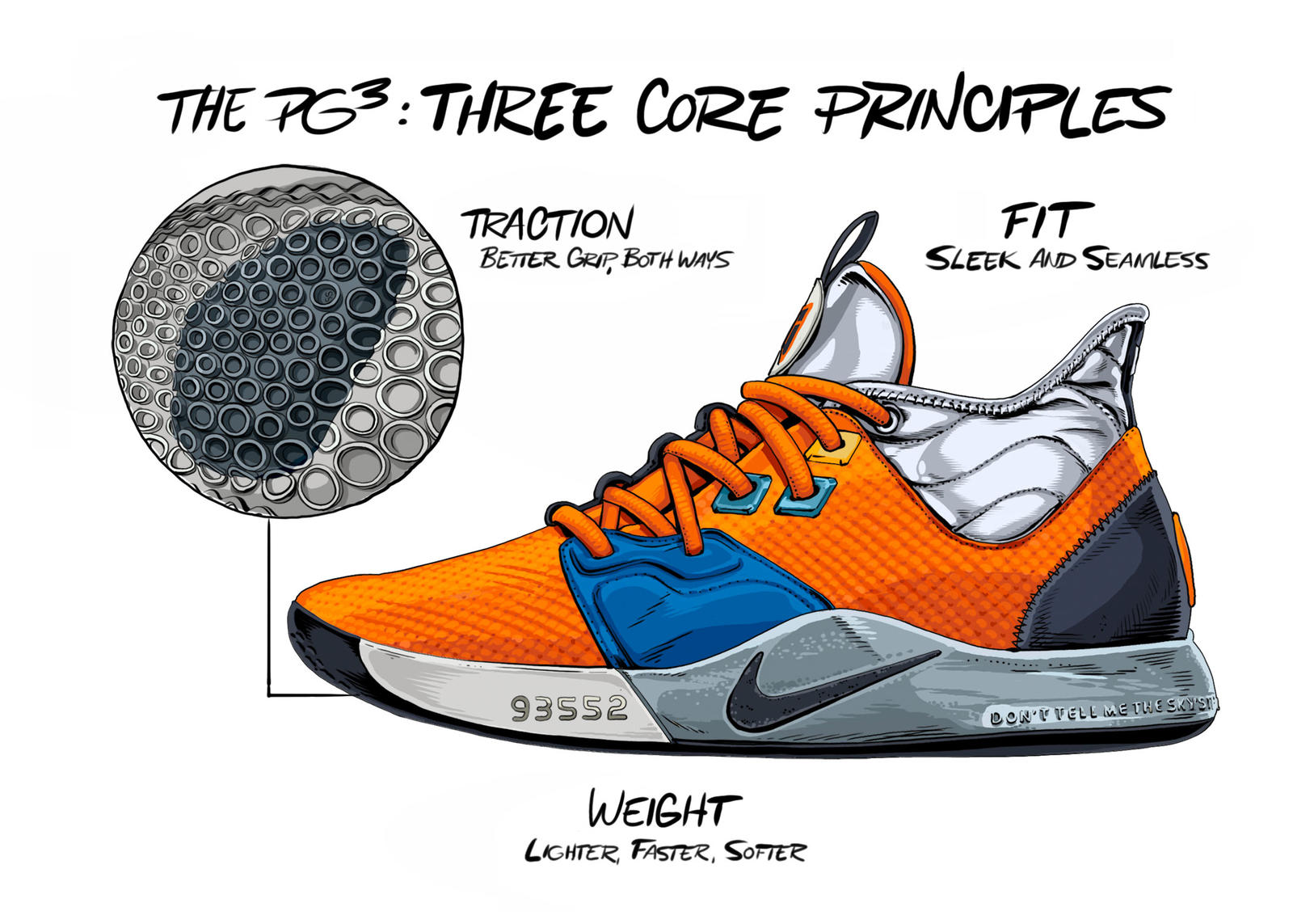 Introducing Paul George's Third Signature Shoe, the PG3 20