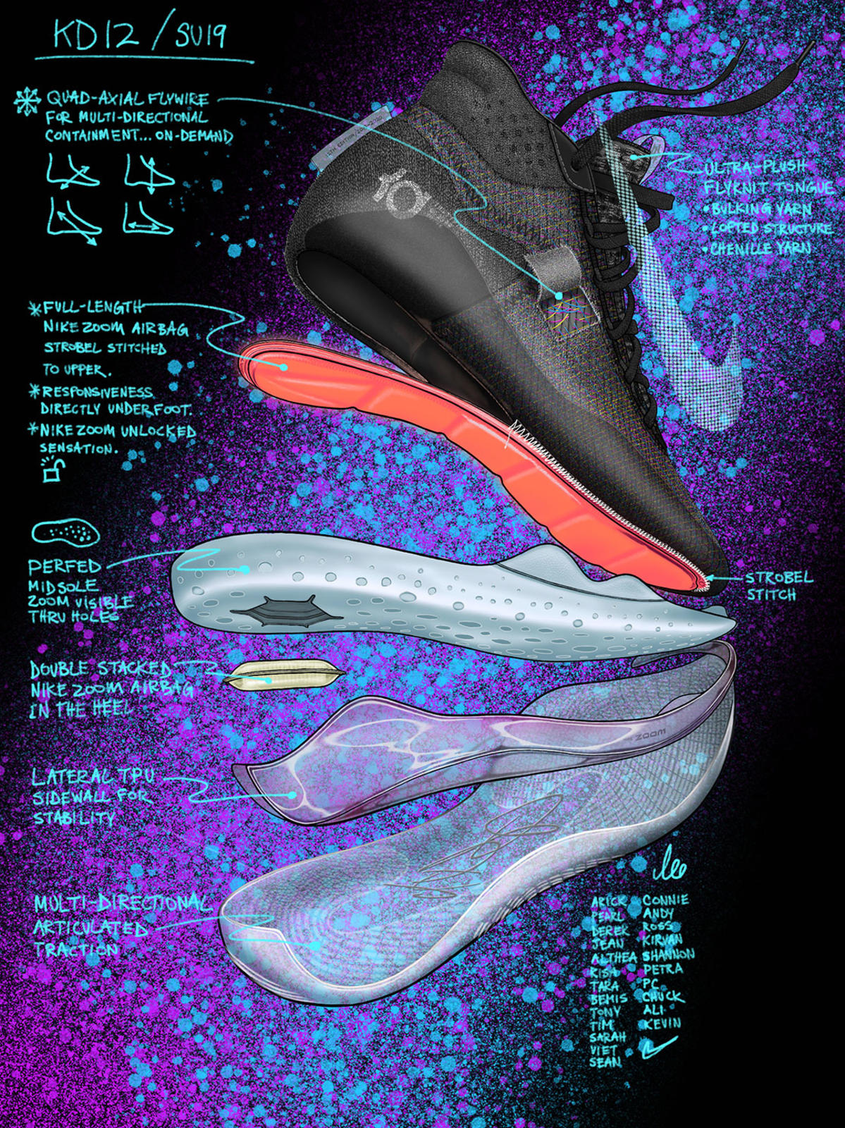 Behind The KD12 12