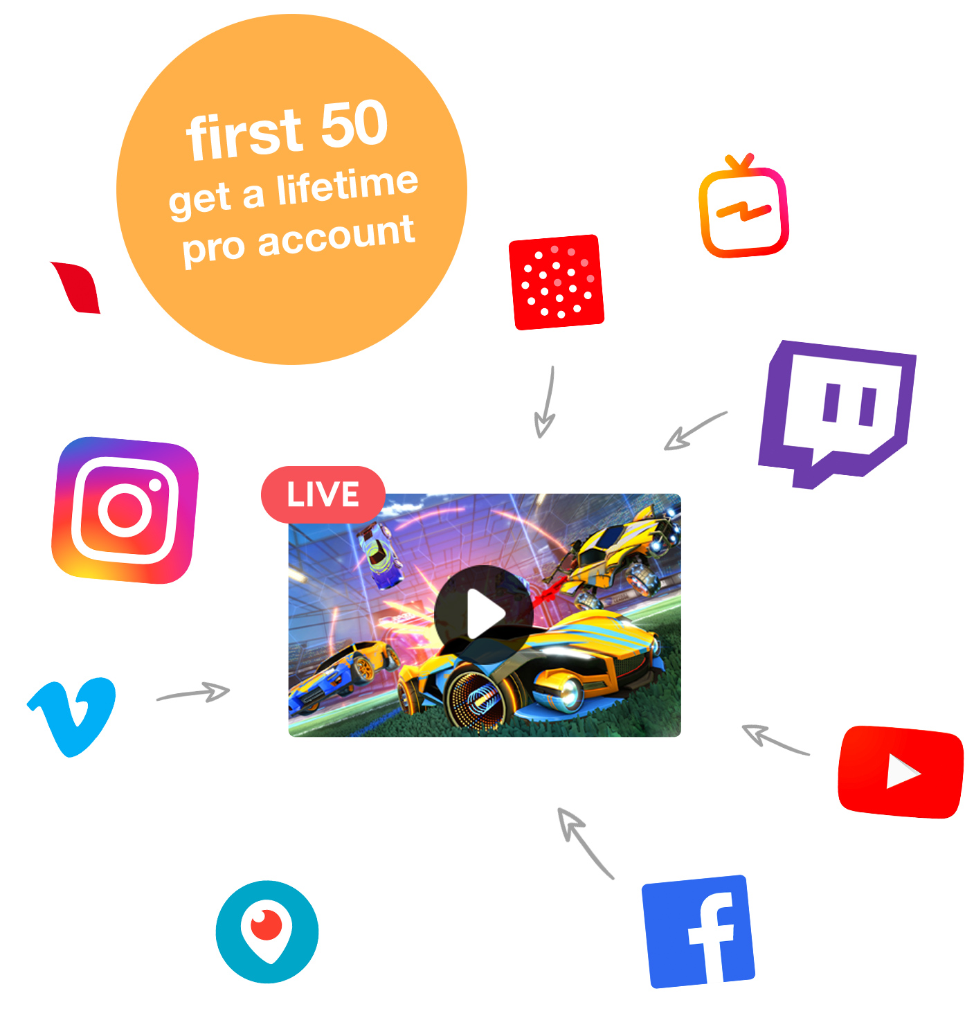 Stream Time - TV Guide for Live Streaming