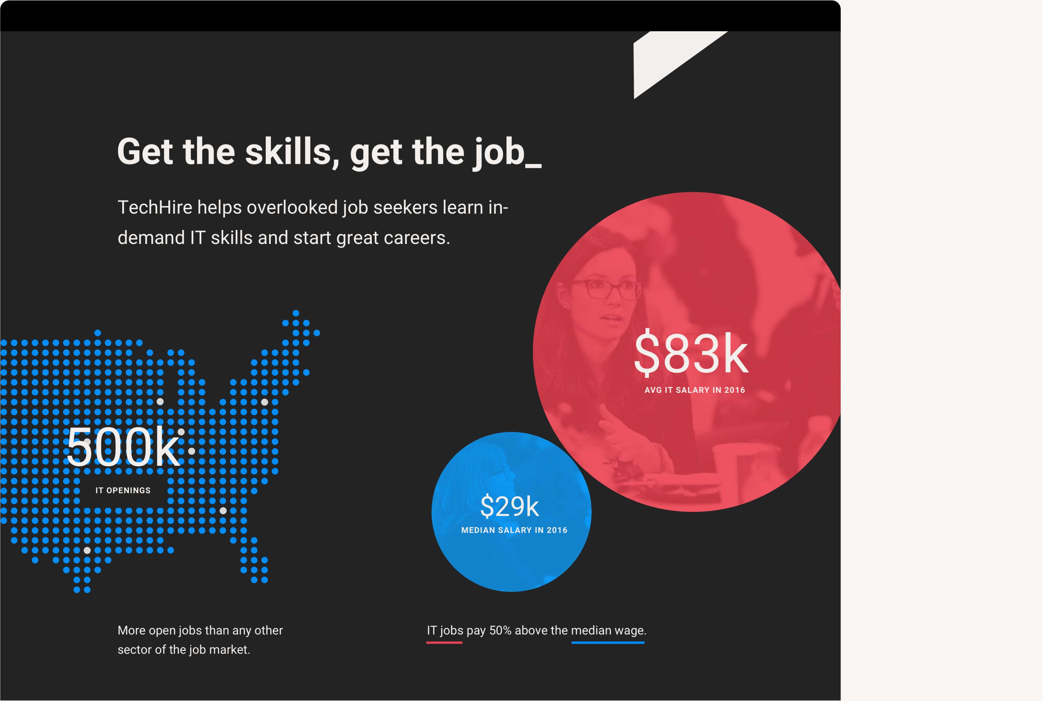 Web Design Infographics