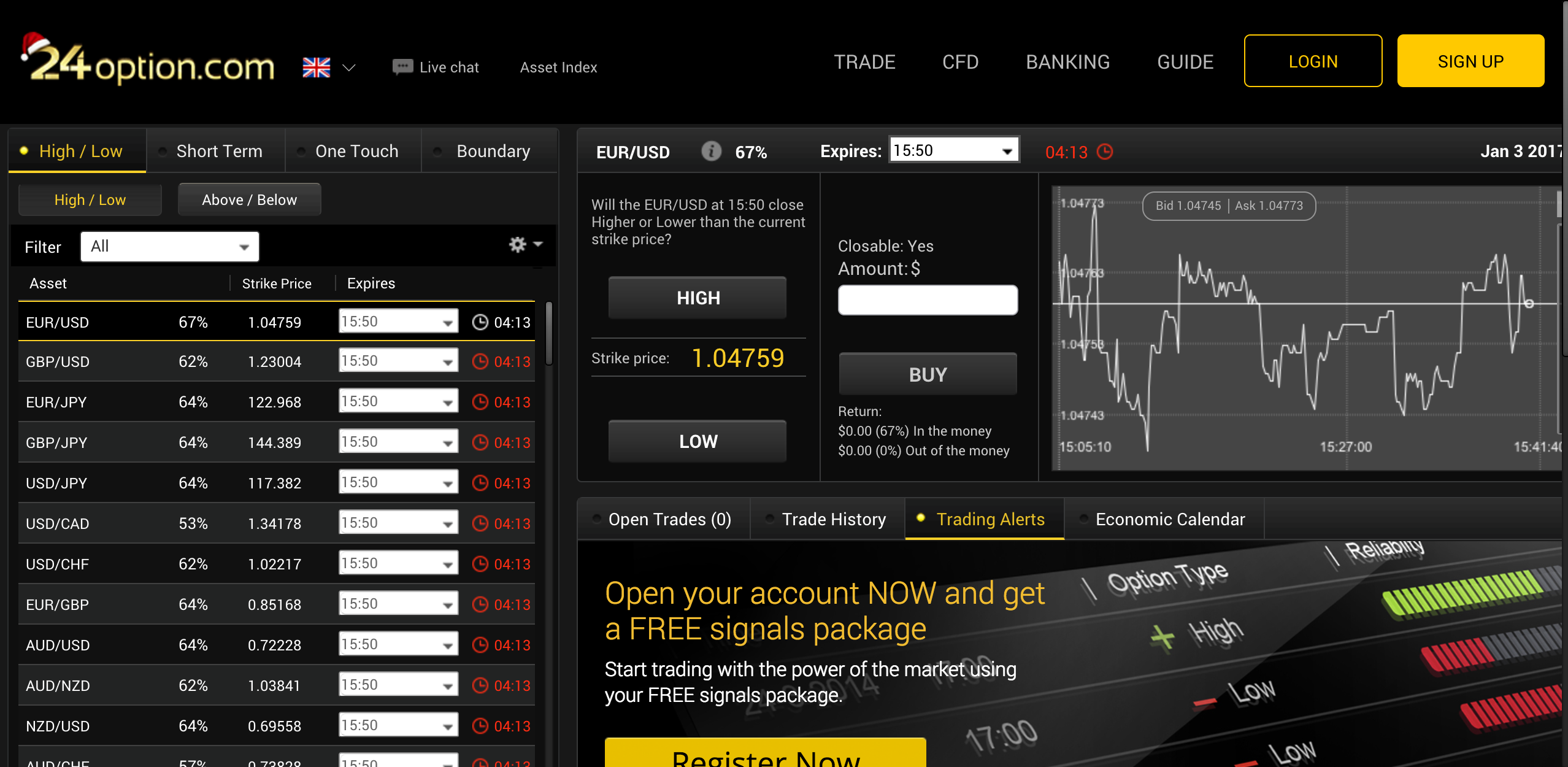 Binary options trading affiliate program
