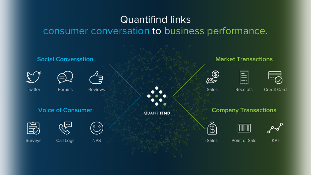 Quantifind links consumer conversation to business performance