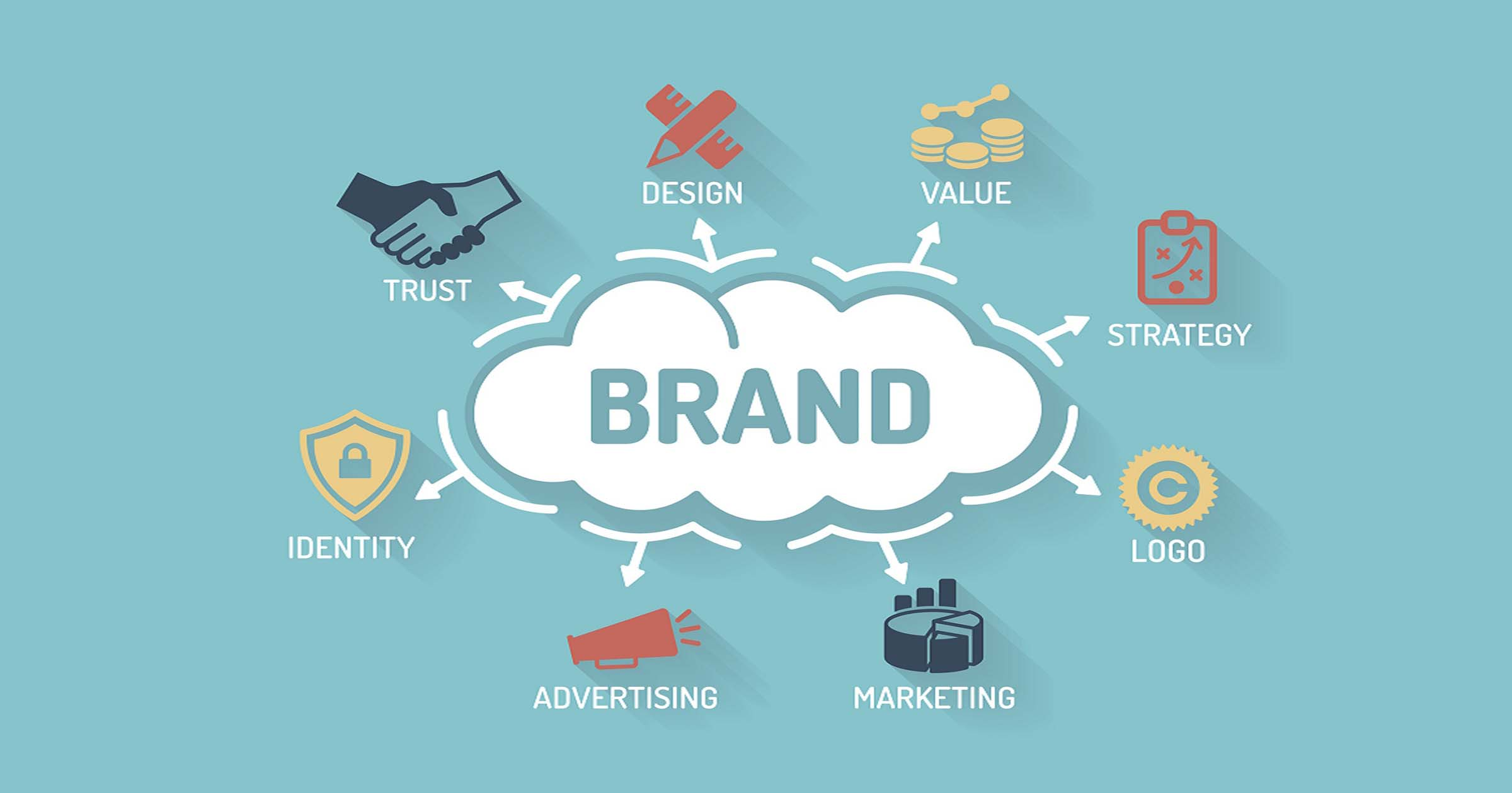 How to integrate your brand across your entire company