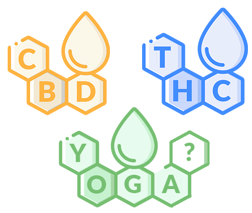 could thc and cbd in cannabis work synergistically with yoga