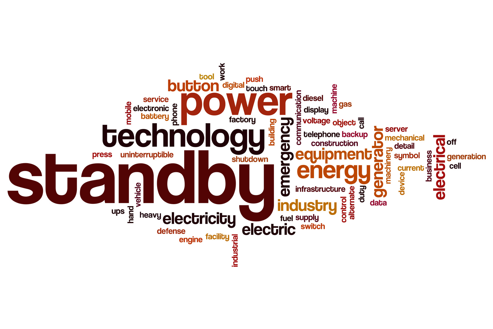 A power generator word cloud.