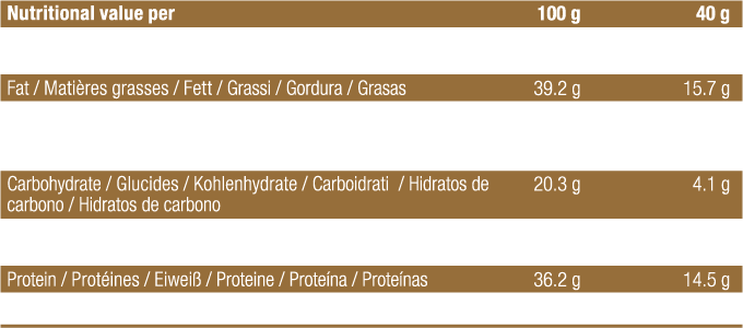 Nutritional table tegua 36%
