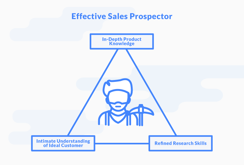 3 Must-Have Traits of an Effective Sales Prospector
