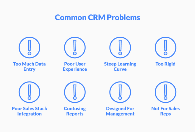 Why Do So Many Sales Reps Hate Their CRM Tool?