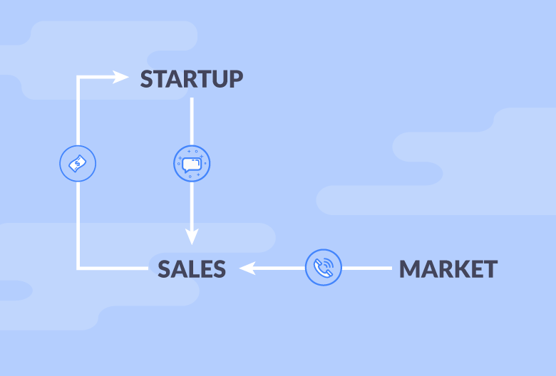 But, even more importantly, this early sales process is where startups glean critical buyer feedback and insight. It's where you learn the market.