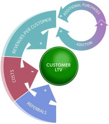 customer-ltv.jpg