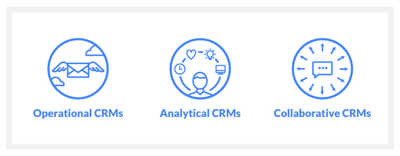 The 3 Different Types of CRM Solutions